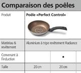 Comparatif des casseroles
